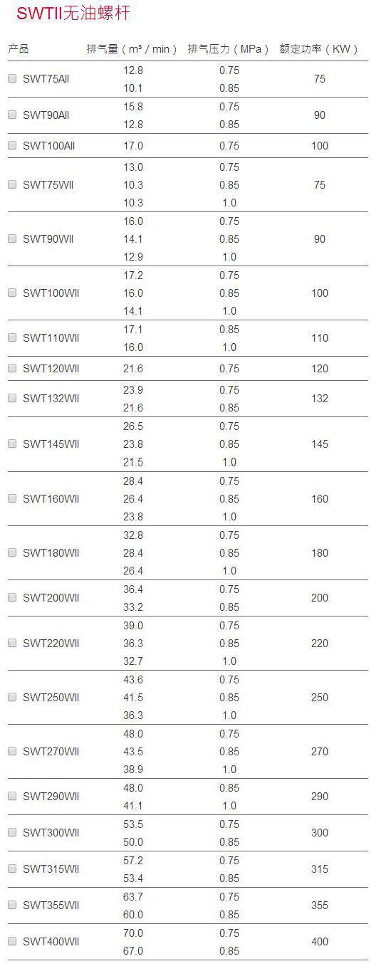 swt ii(swtv ii)系列无油空压机